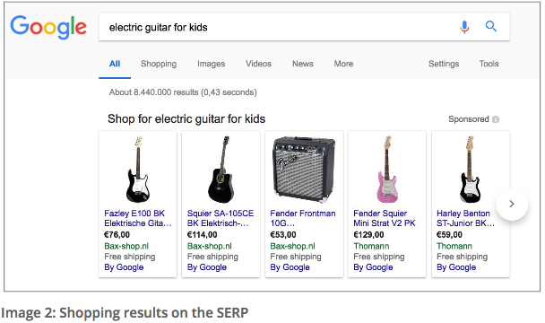 SERP search