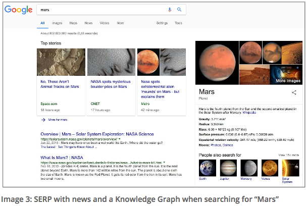 SERP search news